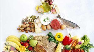 رژیم غذایی Nutritarian