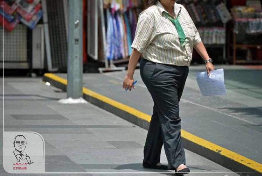 شیوع چاقی در جهان و ایران